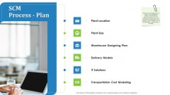 Supply Chain Management Operational Metrics SCM Process Plan Professional PDF