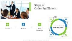 Supply Chain Management Operational Metrics Steps Of Order Fulfillment Designs PDF
