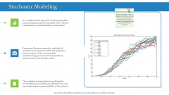 Supply Chain Management Operational Metrics Stochastic Modeling Ppt Infographic Template Visual Aids PDF
