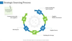 Supply Chain Management Operational Metrics Strategic Sourcing Process Icons PDF
