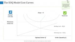 Supply Chain Management Operational Metrics The EOQ Model Cost Curves Download PDF