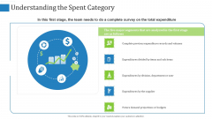 Supply Chain Management Operational Metrics Understanding The Spent Category Brochure PDF