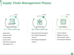 Supply Chain Management Phases Template 1 Ppt PowerPoint Presentation Icon Background