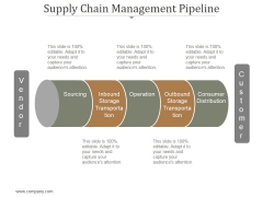 Supply Chain Management Pipeline Ppt PowerPoint Presentation Template
