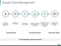 Supply Chain Management Ppt PowerPoint Presentation Infographic Template Layout