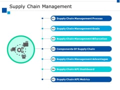 Supply Chain Management Ppt PowerPoint Presentation Model Samples