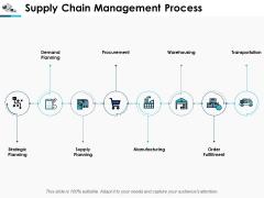 Supply Chain Management Process Demand Planning Ppt Powerpoint Presentation Styles Master Slide
