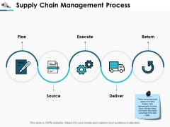 Supply Chain Management Process Execute Ppt Powerpoint Presentation Show Introduction