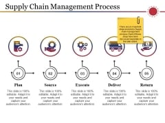 Supply Chain Management Process Ppt PowerPoint Presentation Portfolio Clipart