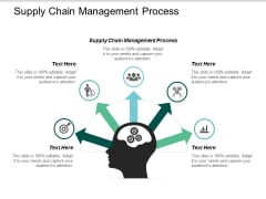 Supply Chain Management Process Ppt Powerpoint Presentation Slides Structure Cpb