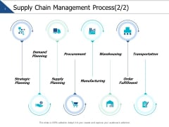 Supply Chain Management Process Supply Planning Ppt PowerPoint Presentation Slide