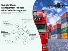 Supply Chain Management Process With Order Management Ppt PowerPoint Presentation Layouts Skills PDF