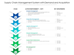 Supply Chain Management System With Demand And Acquisition Ppt PowerPoint Presentation File Grid PDF