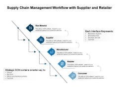 Supply Chain Management Workflow With Supplier And Retailer Ppt PowerPoint Presentation Layouts Design Ideas PDF