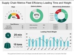 Supply Chain Metrics Fleet Efficiency Loading Time And Weight Ppt PowerPoint Presentation Portfolio Guidelines