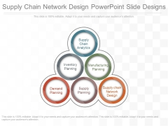 Supply Chain Network Design Powerpoint Slide Designs