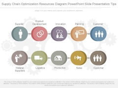 Supply Chain Optimization Resources Diagram Powerpoint Slide Presentation Tips