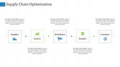 Supply Chain Optimization Retailer Summary PDF