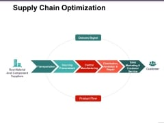 Supply Chain Optimization Template 1 Ppt PowerPoint Presentation Ideas Smartart