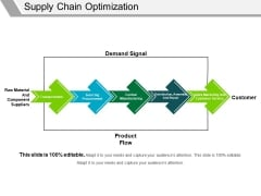 Supply Chain Optimization Template 1 Ppt PowerPoint Presentation Ideas Topics