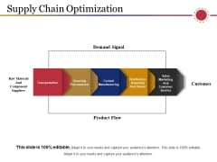 Supply Chain Optimization Template 1 Ppt PowerPoint Presentation Show Demonstration