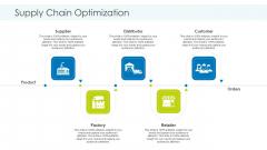 Supply Chain Optimization Topics PDF