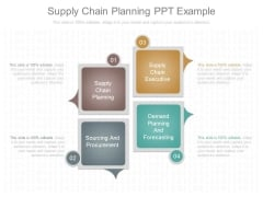Supply Chain Planning Ppt Example