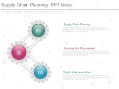 Supply Chain Planning Ppt Ideas