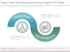 Supply Chain Risk Management Sample Diagram Ppt Slides