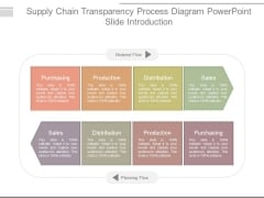 Supply Chain Transparency Process Diagram Powerpoint Slide Introduction