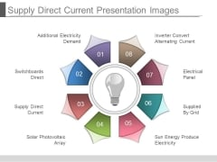 Supply Direct Current Presentation Images