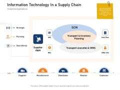 Supply Network Logistics Management Information Technology In A Supply Chain Ppt Gallery Layout Ideas PDF