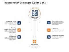 Supply Network Logistics Management Transportation Challenges Prices Ppt Portfolio Example PDF