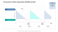Supply Network Management Growth Economic Order Quantity EOQ Model Ppt Outline Example Topics PDF
