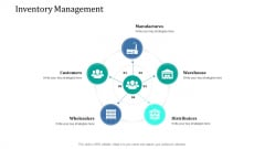 Supply Network Management Growth Inventory Management Wholesalers Designs PDF