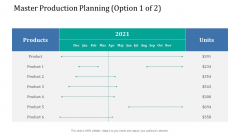 Supply Network Management Growth Master Production Planning Units Ppt Infographics Objects PDF