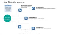 Supply Network Management Growth Non Financial Measures Resources Ppt Styles Templates PDF