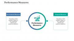 Supply Network Management Growth Performance Measures Rules PDF