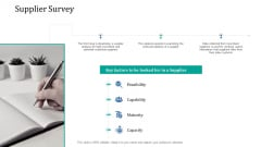 Supply Network Management Growth Supplier Survey Ppt Outline Microsoft PDF