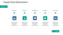 Supply Network Management Growth Supply Chain Optimization Factory Ppt Infographics Portrait PDF