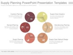 Supply Planning Powerpoint Presentation Templates