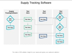 Supply Tracking Software Ppt PowerPoint Presentation Layouts Background Designs Cpb