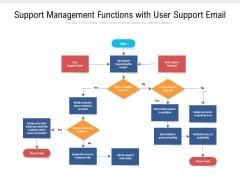 Support Management Functions With User Support Email Ppt PowerPoint Presentation File Elements PDF