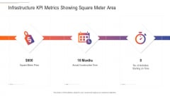 Support Services Management Infrastructure KPI Metrics Showing Square Meter Area Ideas PDF