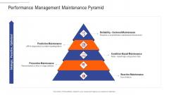 Support Services Management Performance Management Maintenance Pyramid Structure PDF