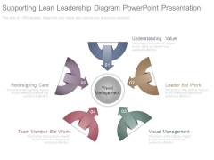 Supporting Lean Leadership Diagram Powerpoint Presentation