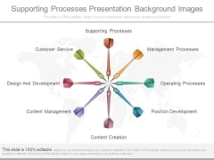 Supporting Processes Presentation Background Images