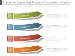 Supportive Leadership Template Presentation Graphics
