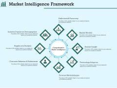 Survey Analysis Gain Marketing Insights Market Intelligence Framework Elements PDF