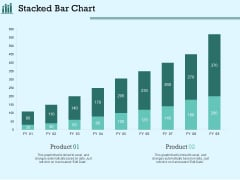 Survey Analysis Gain Marketing Insights Stacked Bar Chart Information PDF